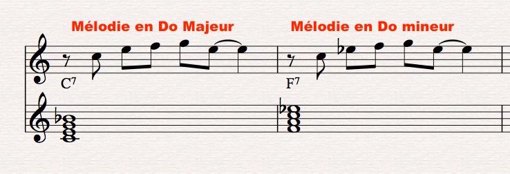 influence de l'harmonie